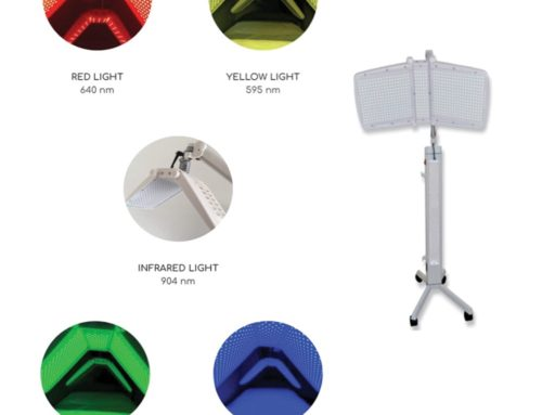 LED Lichttherapie